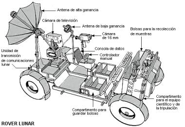 lunar rover3